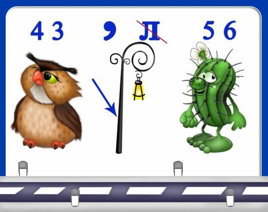 Игровая программа по ПДД для начальных классов Сценарий