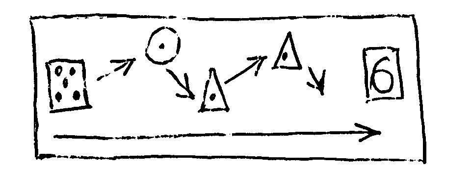дошкольное образование конспекты занятий по математике в подготовительной группе