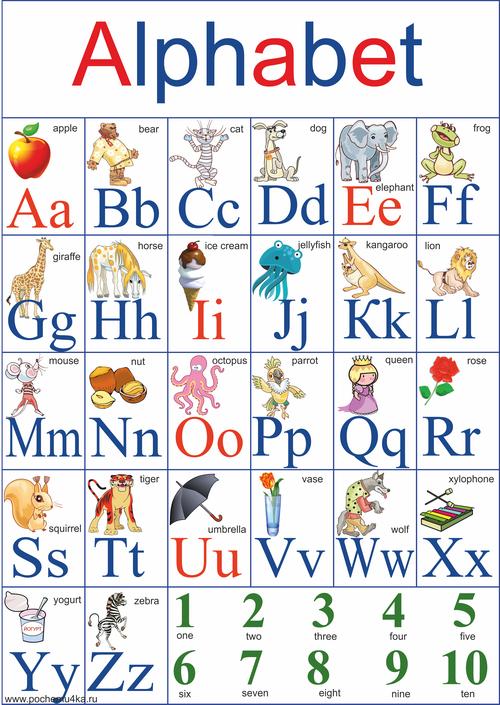 Как сделать буквы по английскому 993