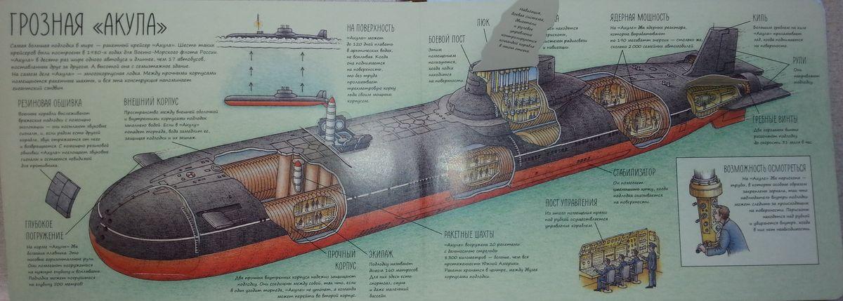 самая большая и современная подводная лодка в мире